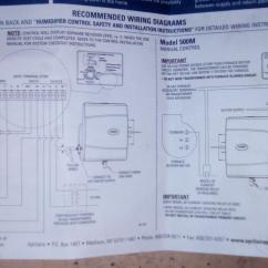 Aprilaire 600 Manual Wiring Diagram 2003 Volvo Xc90 Stereo 500 Dehumidifier