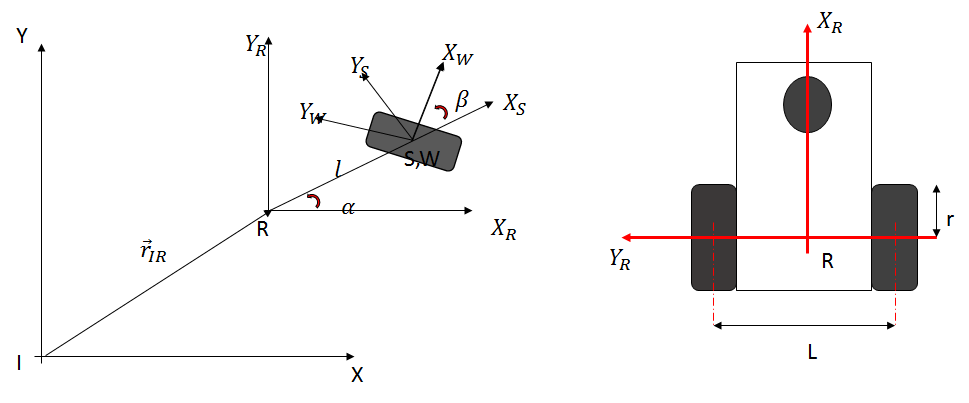 How to find kinematics of differential drive caster robot