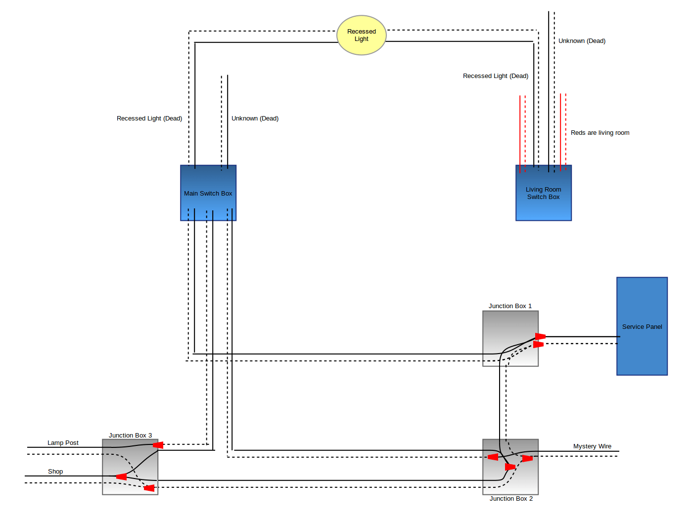 hight resolution of full wiring diagram main switch