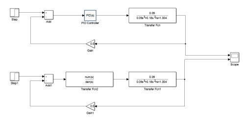 small resolution of continuous time model