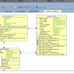 Pl Sql Developer Er Diagram Diagramming Subjects And Predicates Worksheets How To Export Erd Image In Oracle Data Modeler Enter Description Here
