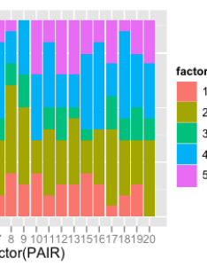 Enter image description here also plot how can  create  stacked histogram in  stack rh stackoverflow