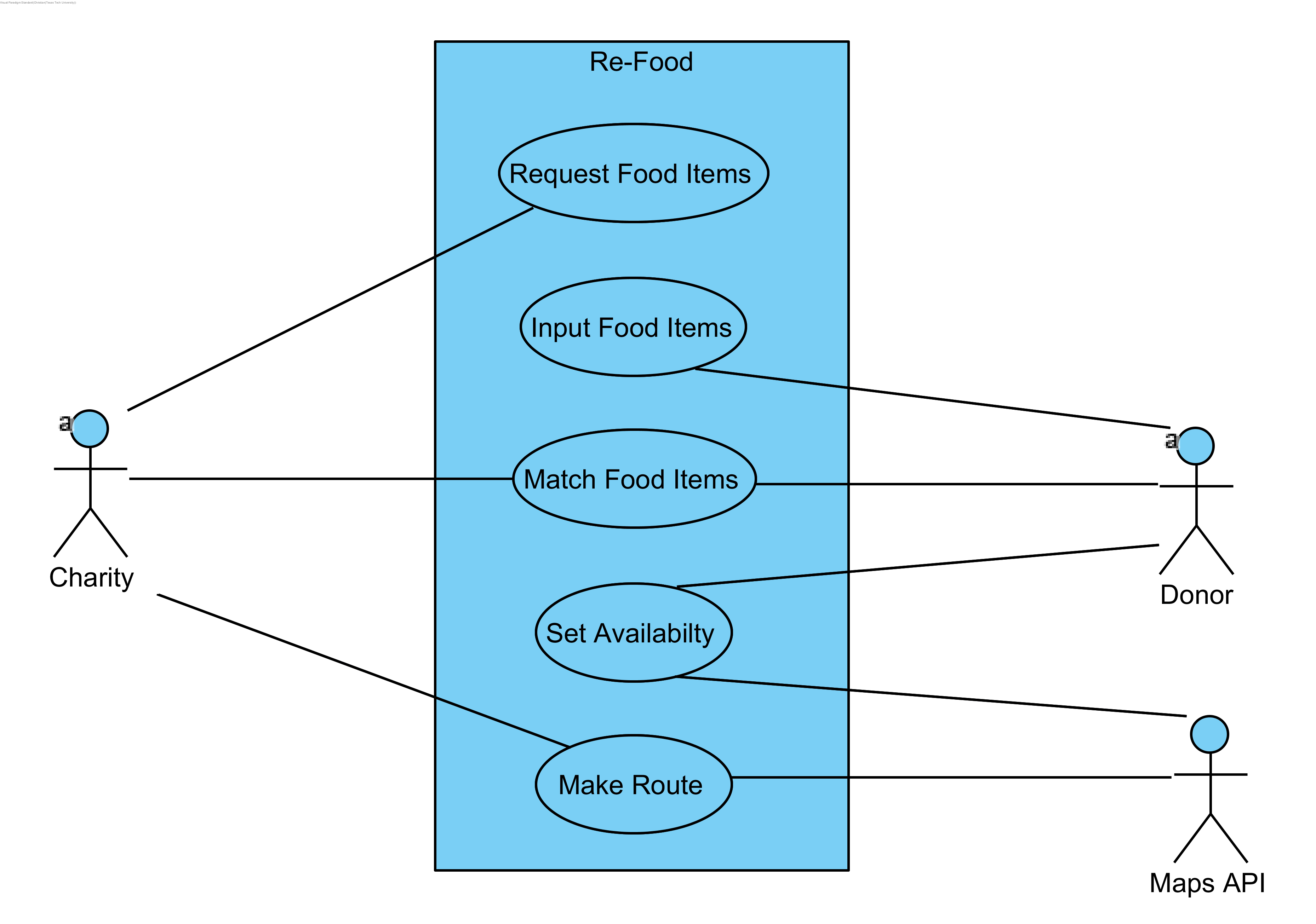 class diagram for voting system john deere 425 wiring uml conversion to relational model