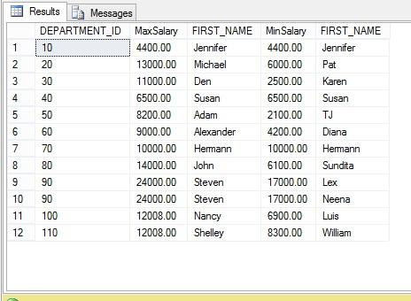 Sql Server Display Employees Having Max Amp Min Salary