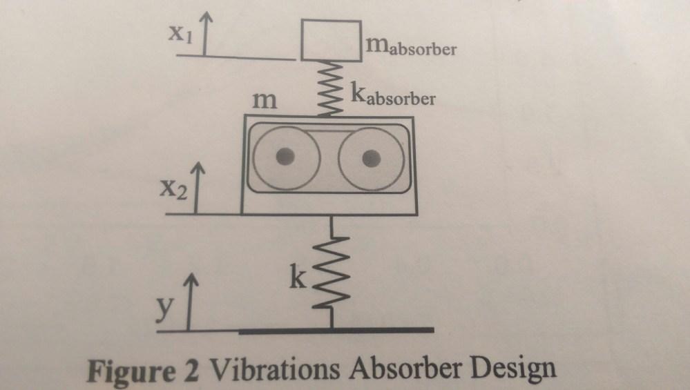medium resolution of diagram of proposed design mechanical engineering vibration