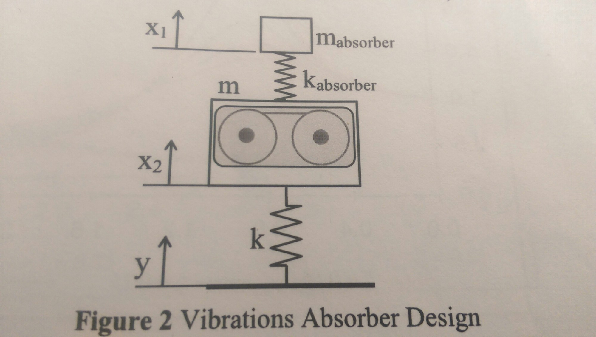 hight resolution of diagram of proposed design mechanical engineering vibration