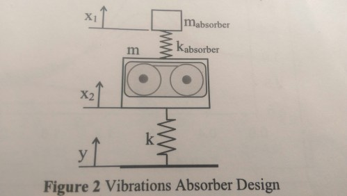 small resolution of diagram of proposed design mechanical engineering vibration