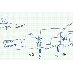 power is the link between the earth chasis terminal and the european electrical transformer diagram [ 1497 x 968 Pixel ]