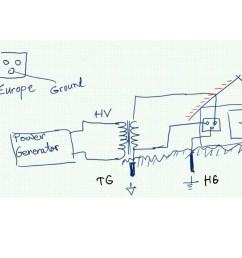 european electrical transformer diagram wiring diagram blog european electrical transformer diagram [ 1497 x 968 Pixel ]