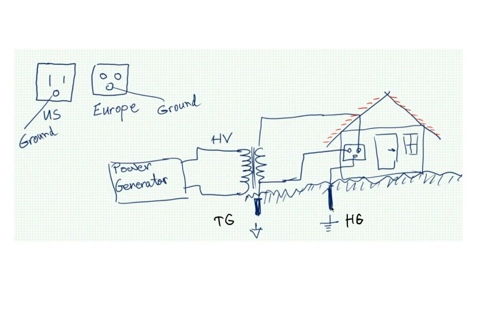 medium resolution of power is the link between the earth chasis terminal and the european electrical transformer diagram
