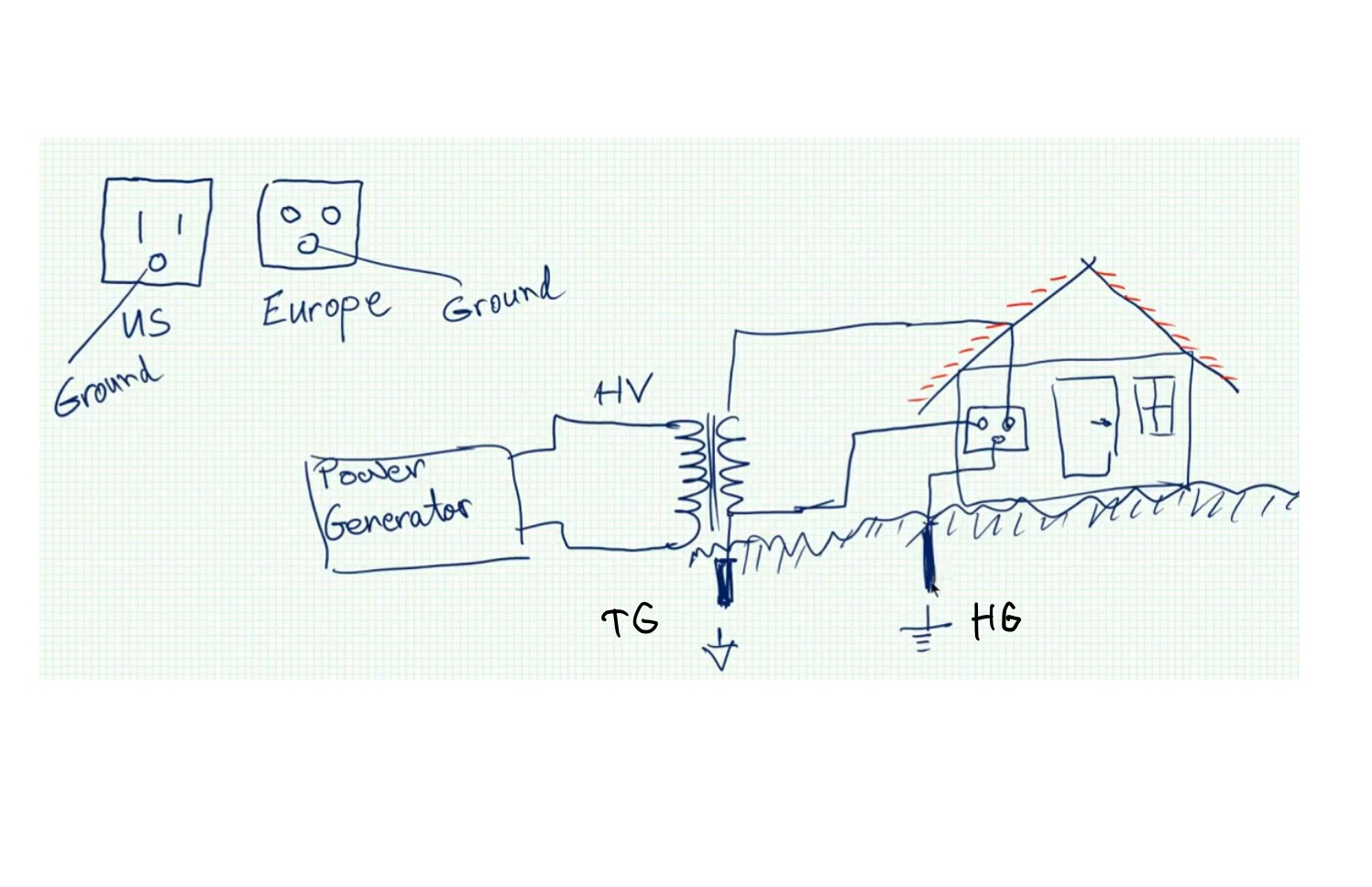 hight resolution of power is the link between the earth chasis terminal and the european electrical transformer diagram