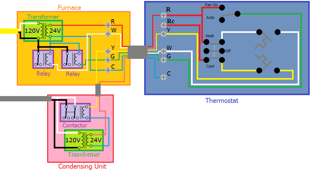 Step Up Transformer Wiring Diagrams Hvac On A Thermostat Are Quot R Quot And Quot Rh Quot Terminals The