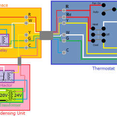 Hvac Wiring Diagram Thermostat R33 Gtst Ecu On A Are R And Rh Terminals The Same Thing Multiple Signal System