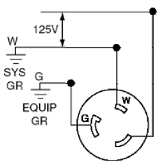 220v Single Phase Plug Wiring Diagram Yardman Mower Deck Belt - Hot And Neutral Terminals Are Switched In A Outlet Home Improvement Stack Exchange