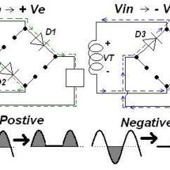 Rectifier Wiring Diagram Audi Can Bus Negative And Positive Cycle Of Ac Current Half Wave Rectification Bridge