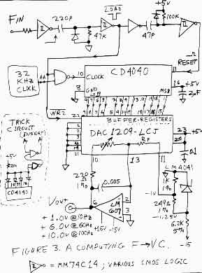 FVC - CMOS logic