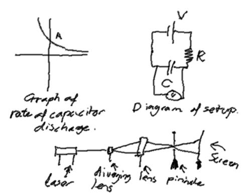 Secret Diagram: Access Circuit diagram software ubuntu