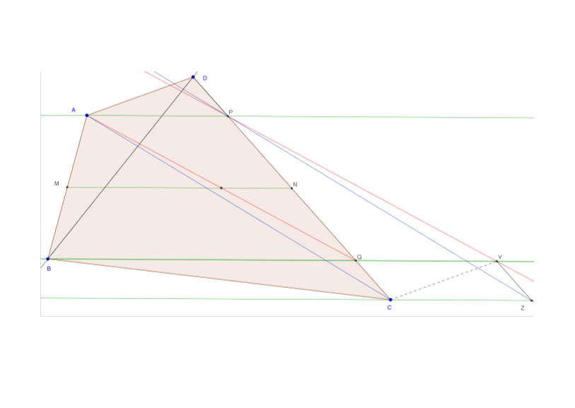 A geometry question: Let $ABCD$ be a convex quadrilateral
