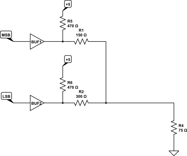 related with dreamcast vga schematic