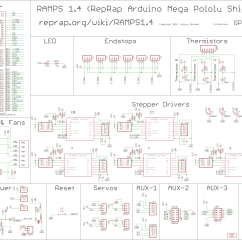 Reprap Wiring Diagram How To Fill Out A Plot Arduino Ramps 1 4 Stepper Motor Slaving Electrical