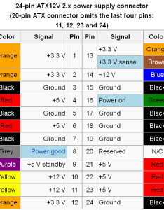 Wiring red for ve black  which colour rail rh electronics stackexchange com australian standard codes standards also colours trusted diagram  soulmatestyle