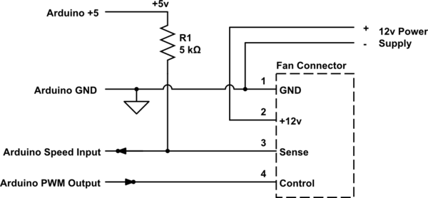 Arduino How To Read And Control The Speed Of A 12V Four Wire