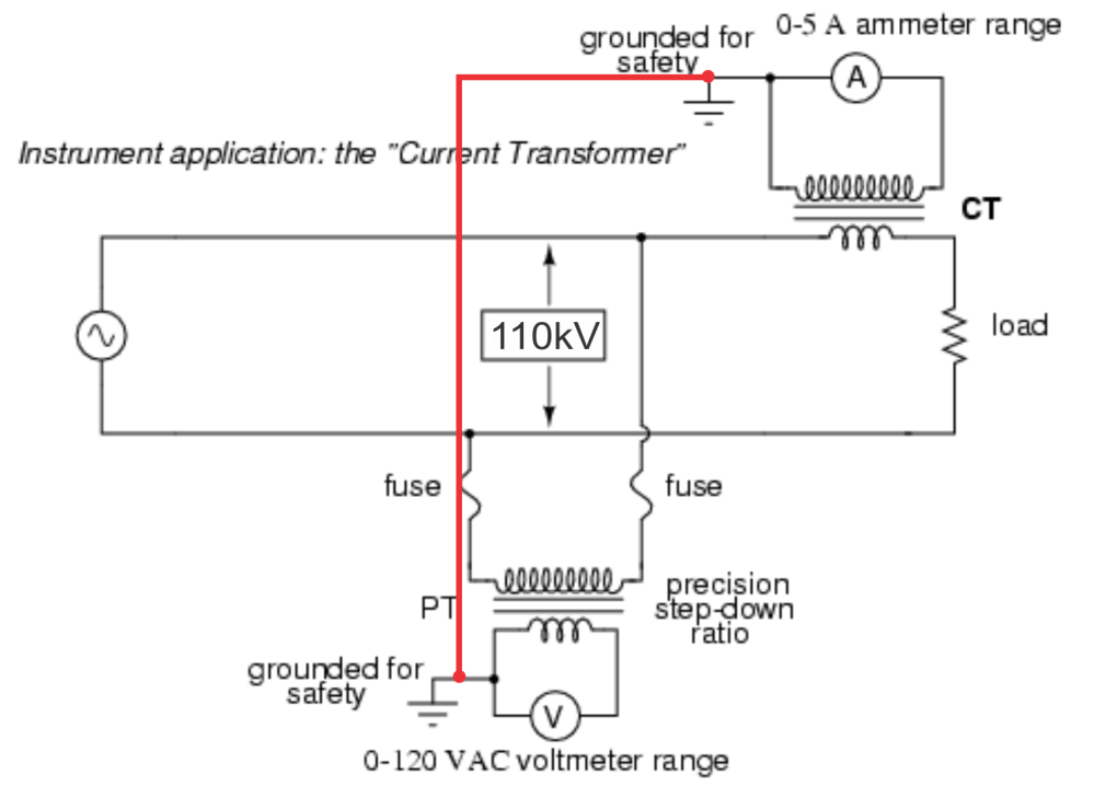 medium resolution of circuit to illustrate the idea enter image description here high voltage current transformer