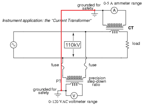 small resolution of circuit to illustrate the idea enter image description here high voltage current transformer