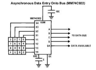 Seeking 4x3 keypad for Atmel UC3 microprocessor