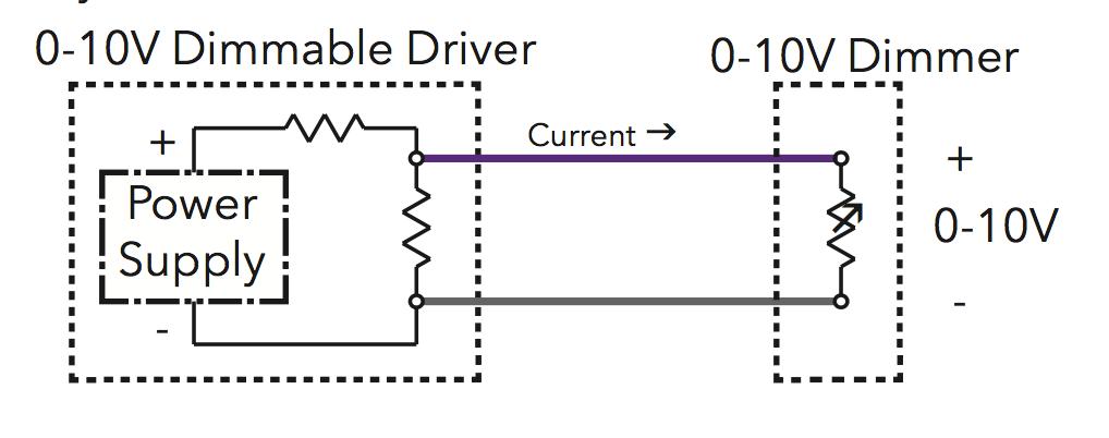 Led Variable Resistor Dimmer
