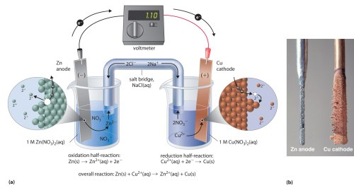 small resolution of voltaic cell