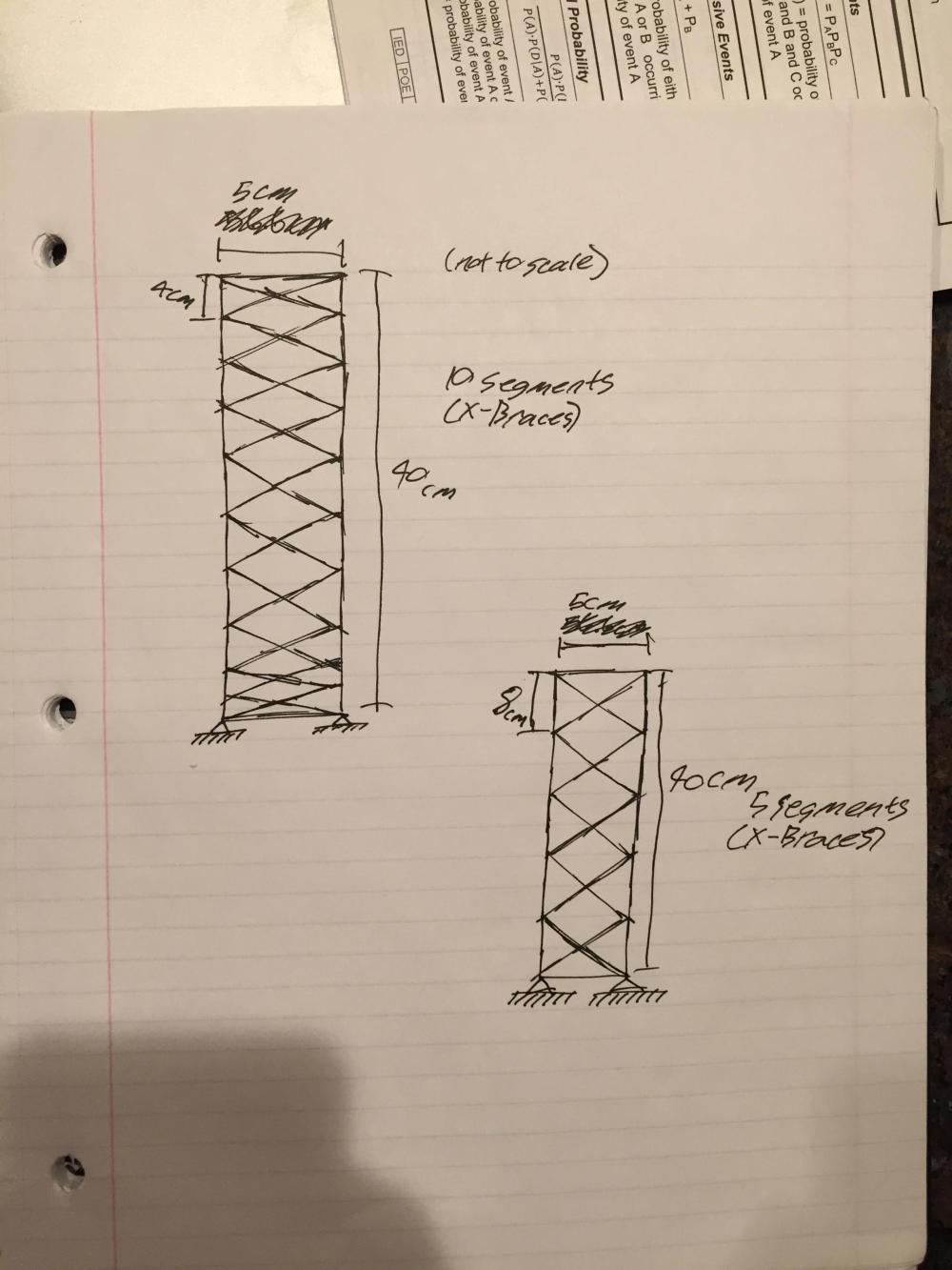 medium resolution of how does the number of braces in a balsa wood tower affect the load capacity
