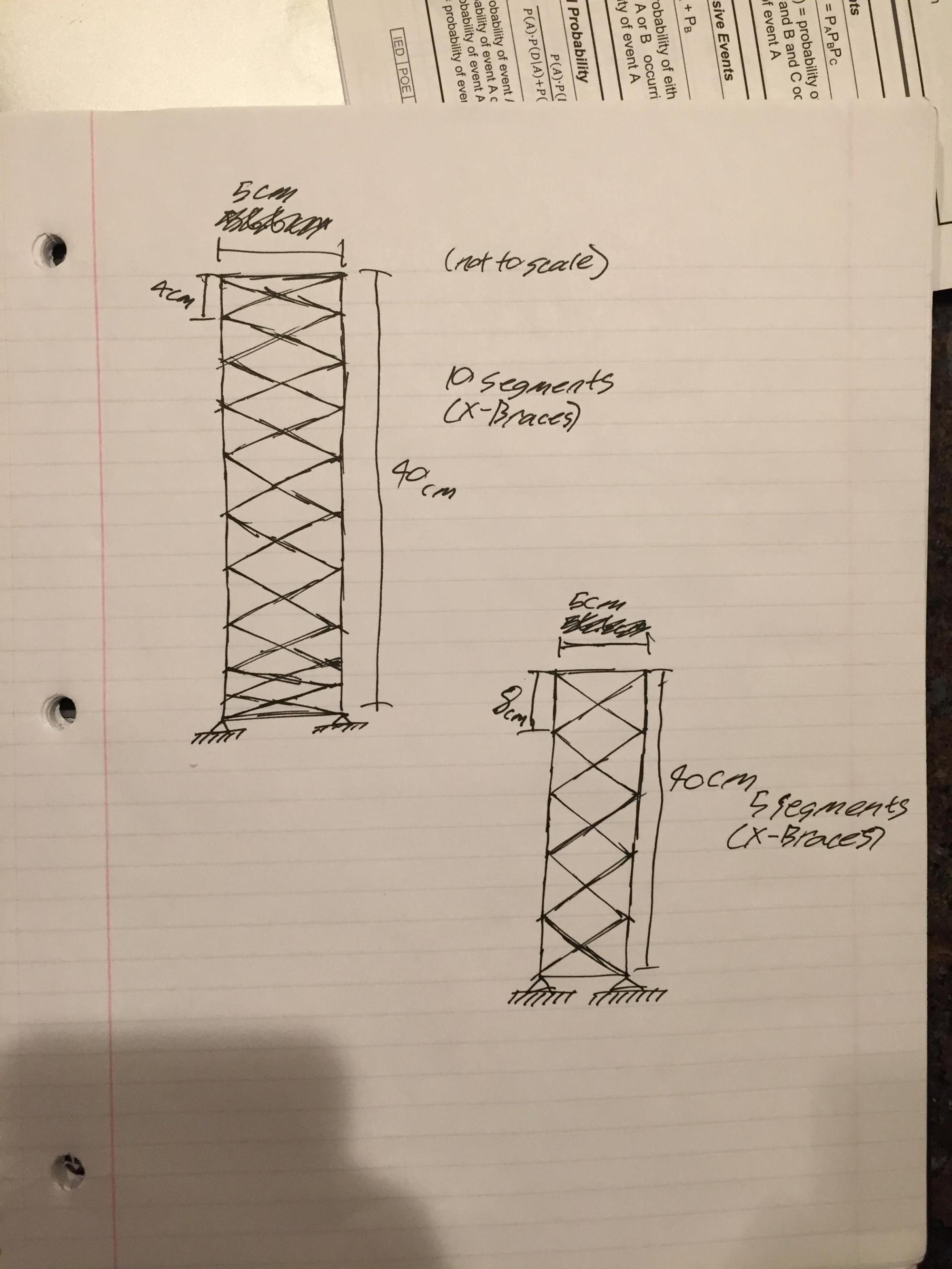 hight resolution of how does the number of braces in a balsa wood tower affect the load capacity