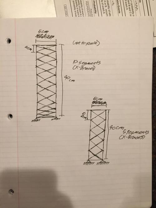 small resolution of how does the number of braces in a balsa wood tower affect the load capacity