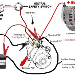 24v Starter Relay Wiring Diagram Aem Oil Pressure Gauge How Can I Jump The Solenoid In A Motor Vehicle