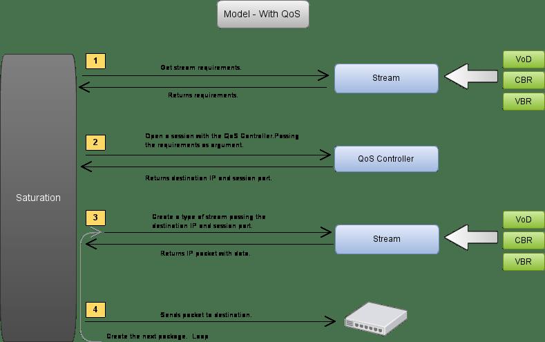 Software Recommendation Nice Network Diagram Editor? Ask Ubuntu