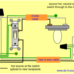 Wiring A Light Switch From An Outlet Diagram Diagrams To Add Receptacle Do It Hyster Forklift Electrical - Adding Existing Switch: Can The Be Switched Along With ...