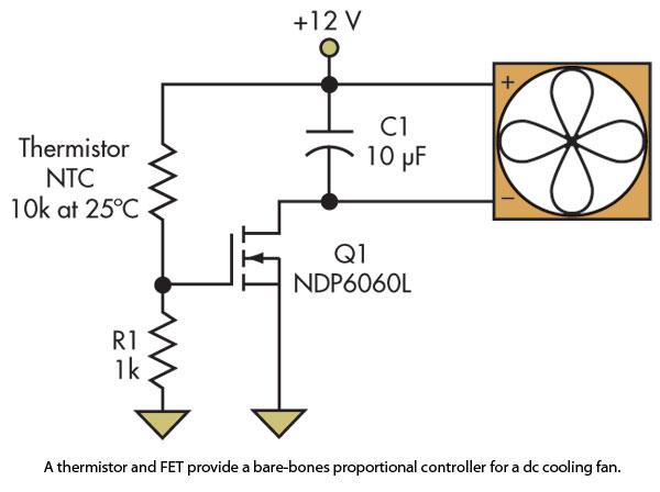 temperature controlled pc fan