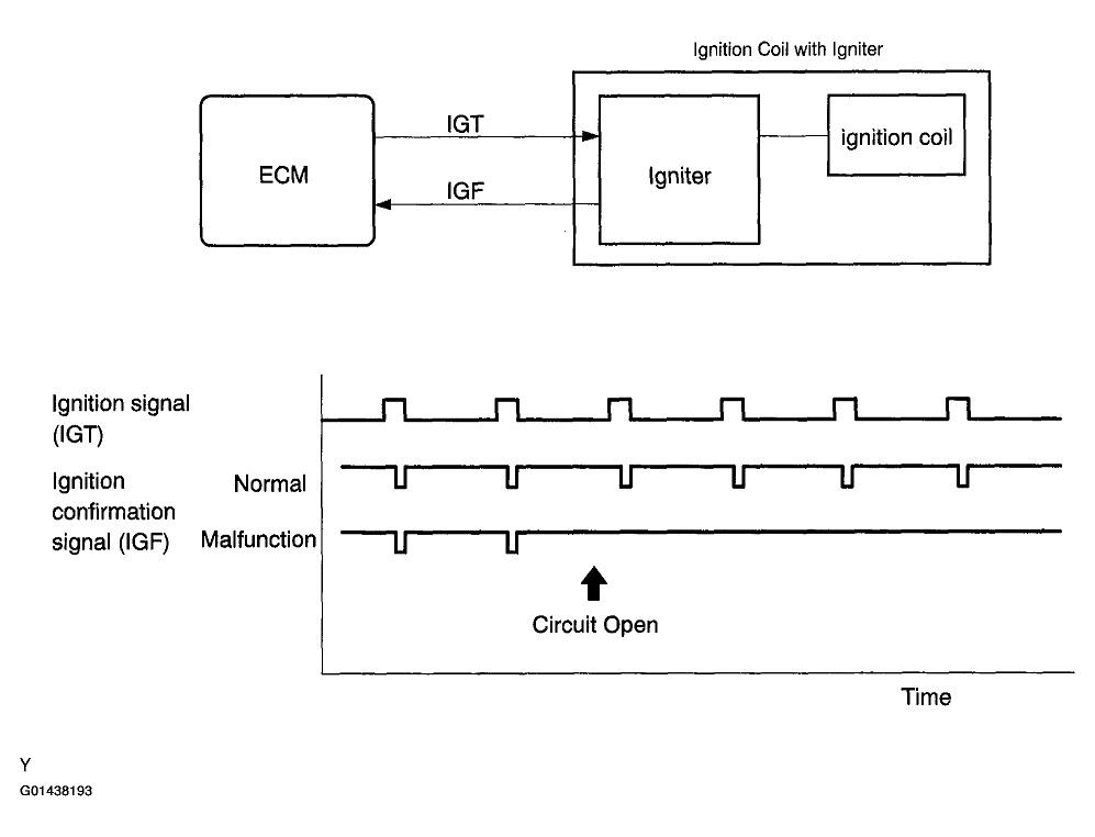 1975 toyota ignition igniter wiring - data wiring diagram update
