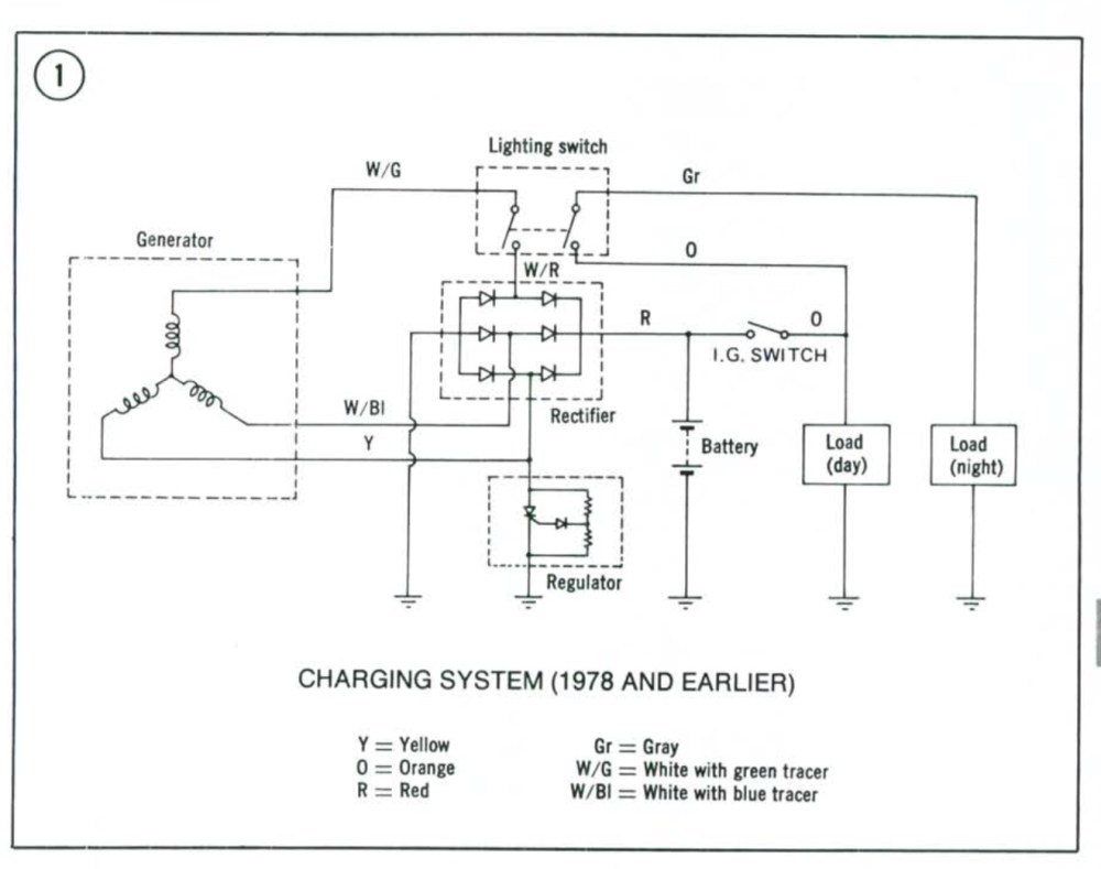 medium resolution of more detailed schematic of old charging system wiring diagram for you bridge rectifier how is the