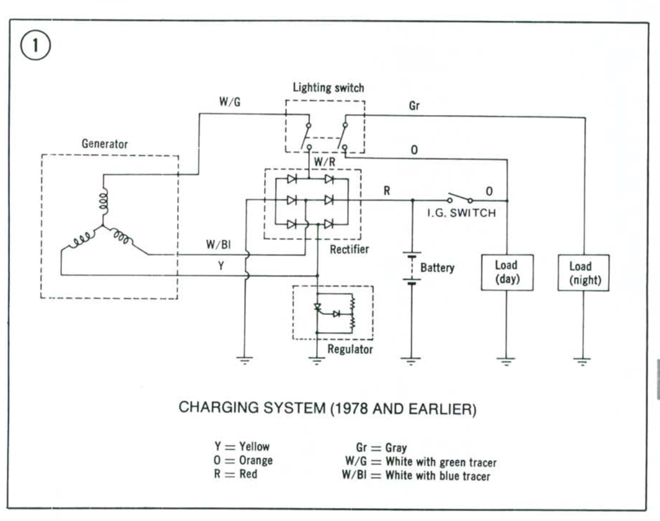 hight resolution of more detailed schematic of old charging system wiring diagram for you bridge rectifier how is the