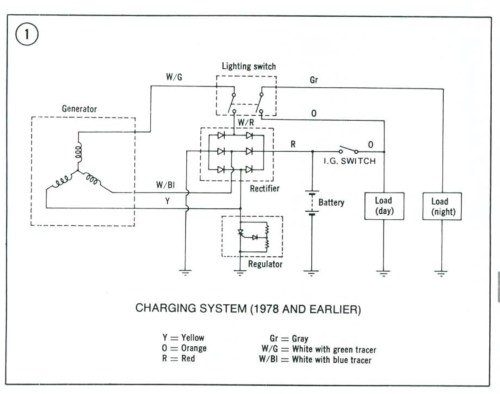 small resolution of more detailed schematic of old charging system wiring diagram for you bridge rectifier how is the