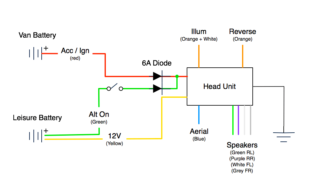 Delco Wiring Schematic Correct Use Of Diodes In Car Stereo Electrical