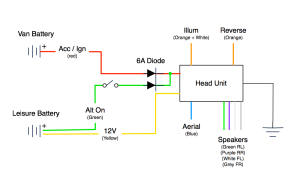 Correct use of diodes in car stereo  Electrical Engineering Stack Exchange