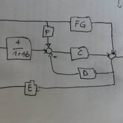 How To Simplify Block Diagrams Wiring Diagram 7 Pin Trailer Connector Rules For Reduction Do This