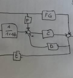 f g block diagram wiring diagram official f g block diagram [ 3264 x 1836 Pixel ]
