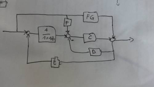 small resolution of block diagram reduction matlab