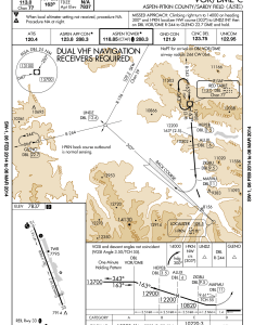 Example kase also faa regulations when flying  circling approach is it permitted rh aviationackexchange