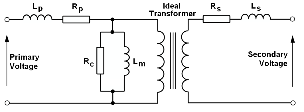 Confusion with impedance matching example using an ideal