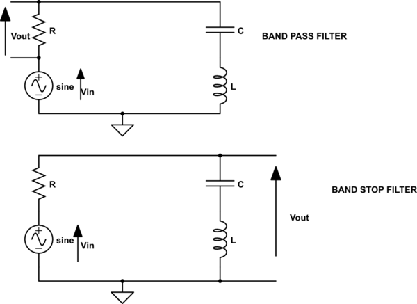Are Cutoff Frequencies Of Bandpass And Bandstop